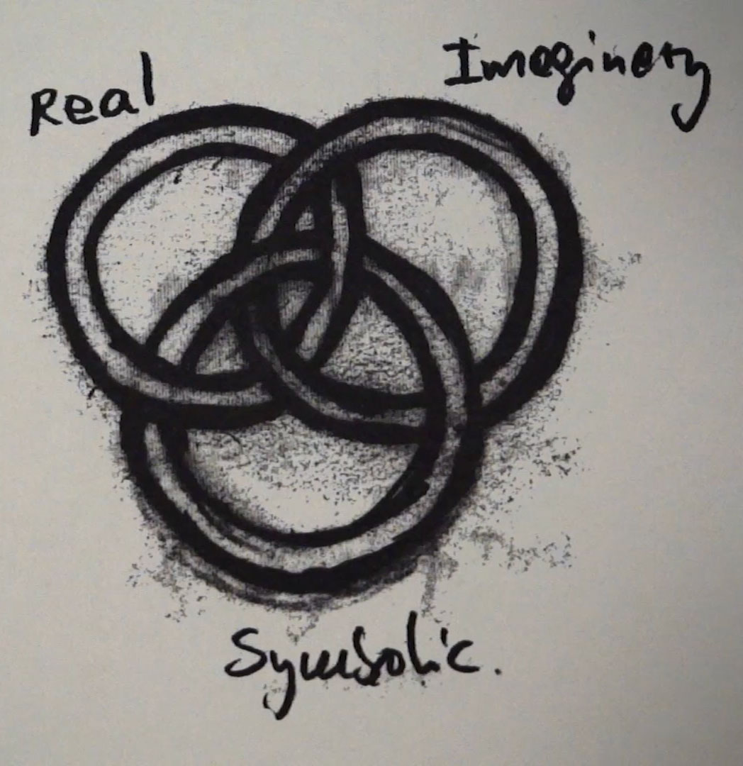 Real Imaginary Simbolic